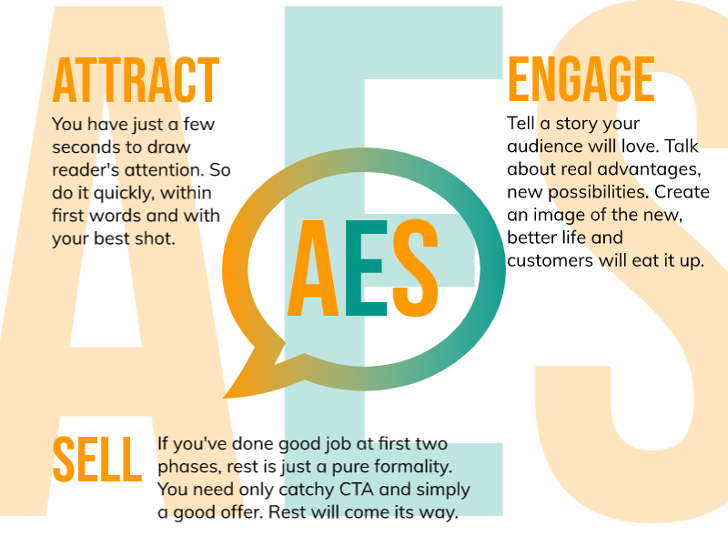 attract engage sell
